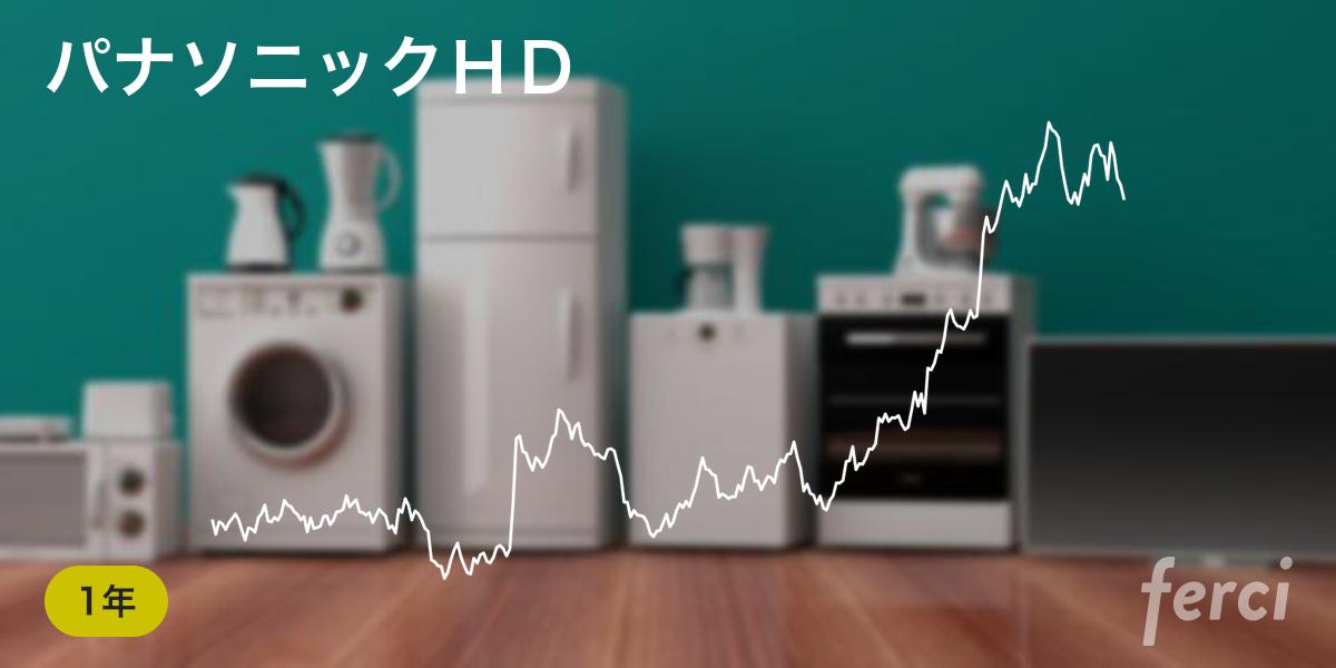 株価 掲示板 パナソニック