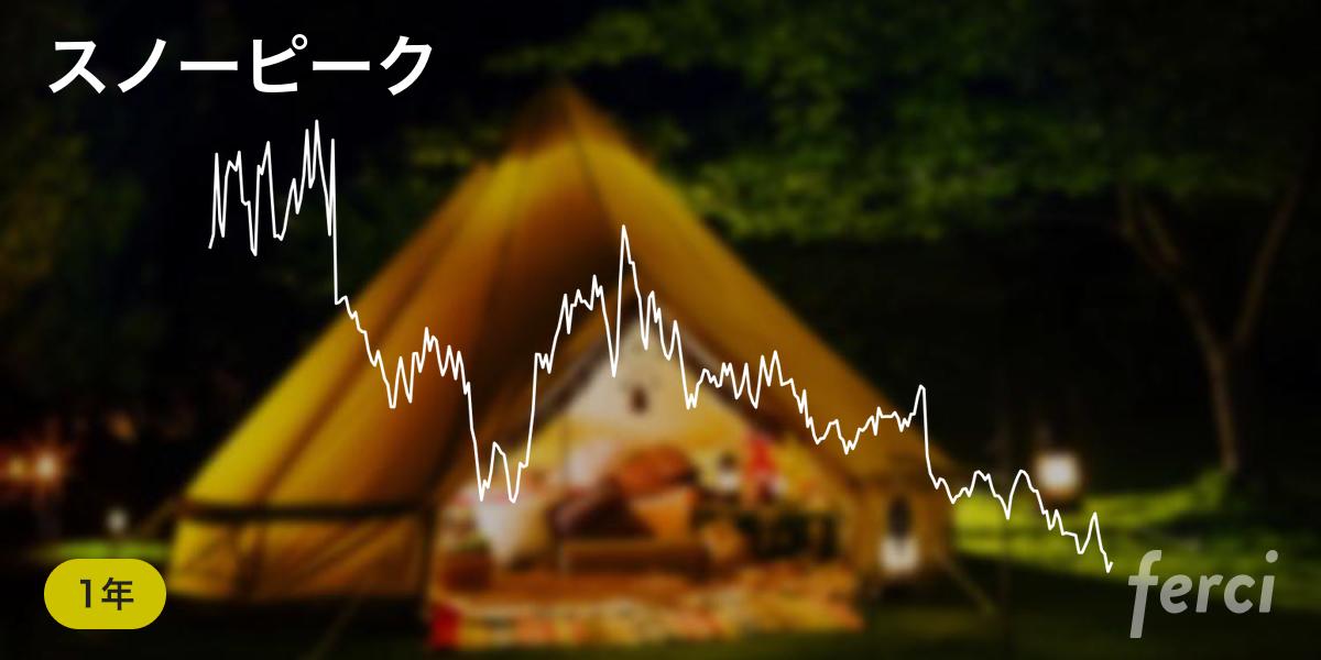 株価 スノーピーク スノーピーク(7816)の株主優待紹介